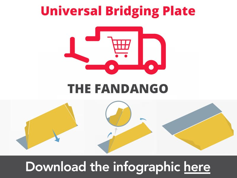 Do the Fandango