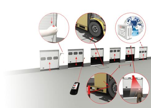 Loading Systems overheaddeuren kunnen uitgerust worden met vele extra besturingsopties.