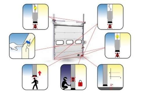 Overheaddeur is standaard uitgerust met veiligheidsfuncties