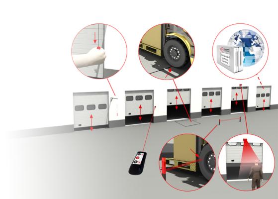 Bramy segmentowe Loading Systems mogą zostać dostarczone wraz z dodatkowymi opcjami obsługowymi.
